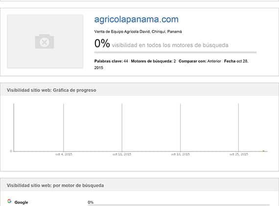 Reporte SEO de Agrícola Panamá antes de iniciar con el proceso.