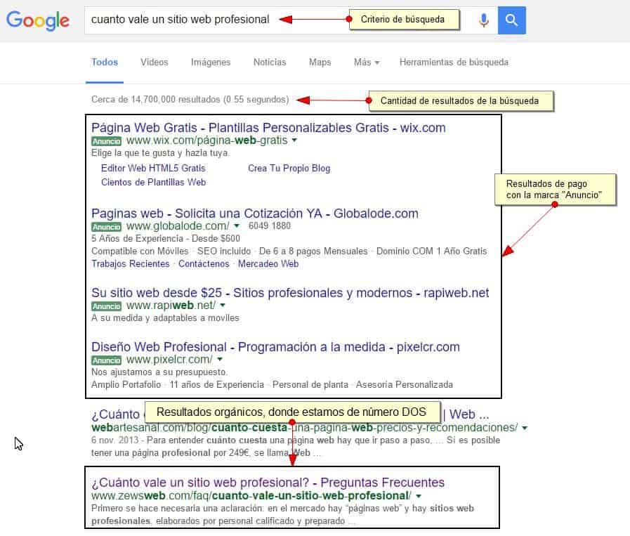 Página de resultados de búsqueda