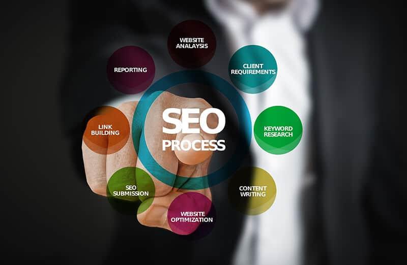 Webinar - 15 tips 100 prácticos para vender con estrategias digitales