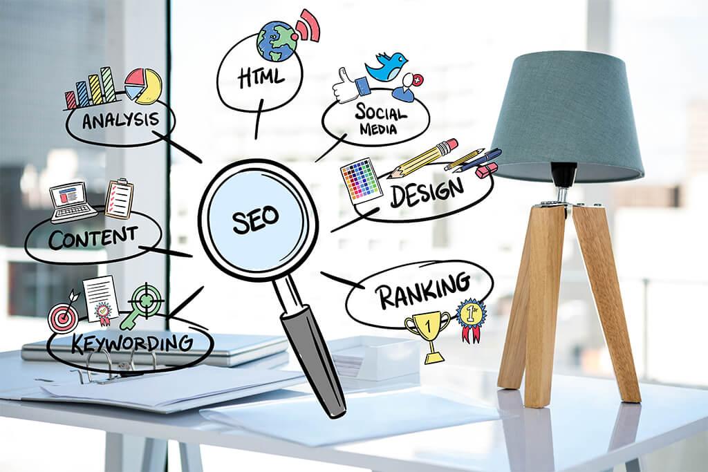 Aumento del retorno de la inversión con la mejora del SEO, las campañas de medios sociales de pago y la gestión digital